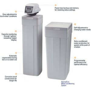 Hard water softener in North Reading, MA