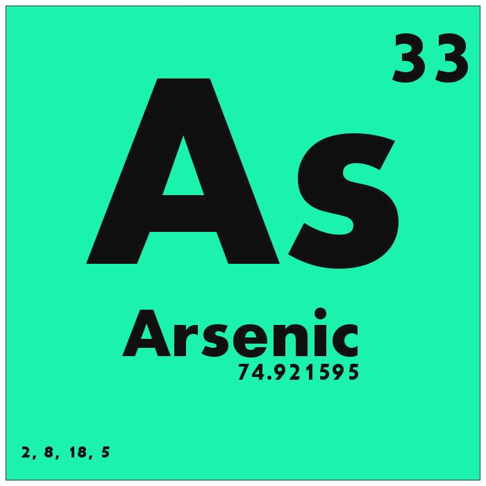 Arsenic Water Testing