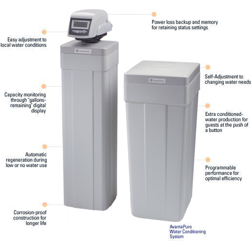 water softener